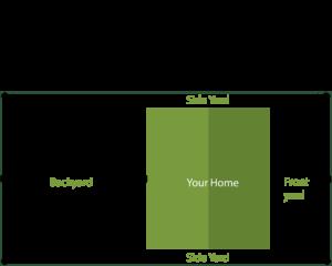 camera angle diagram
